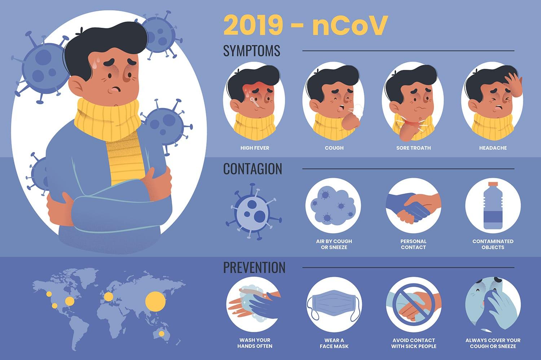Recursos gráficos para informar del coronavirus de forma creativa
